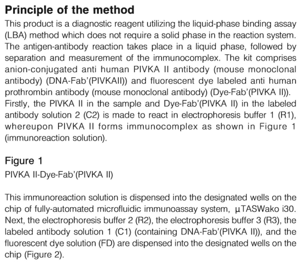 Principle of the Method