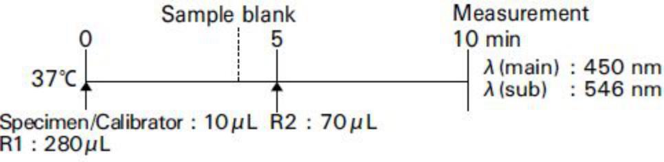 Direct Bilirubin (D-Bil) Standard Procedure