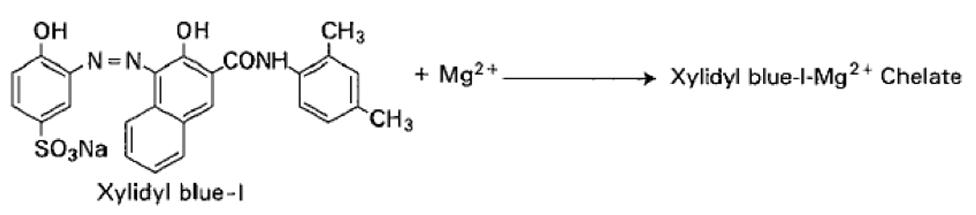 Magnesium (Mg) Principle of the Method